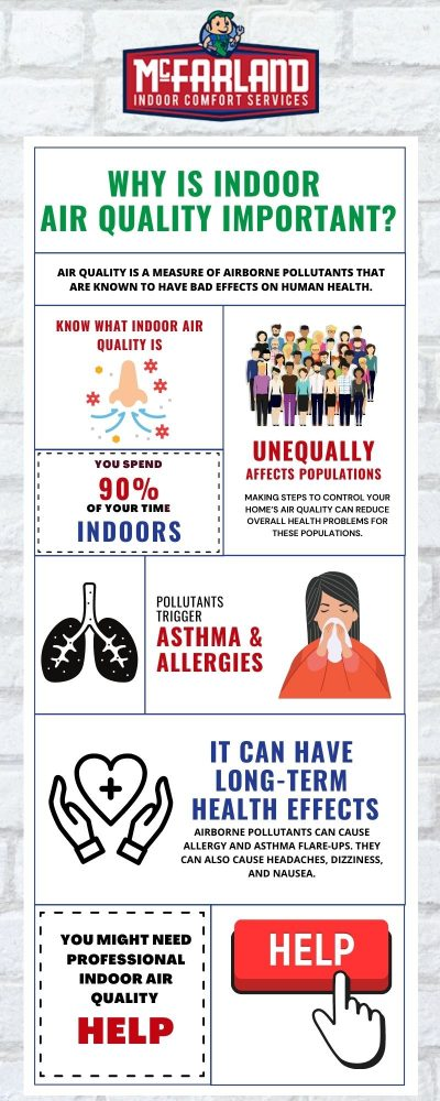 Importance of Indoor Air Quality